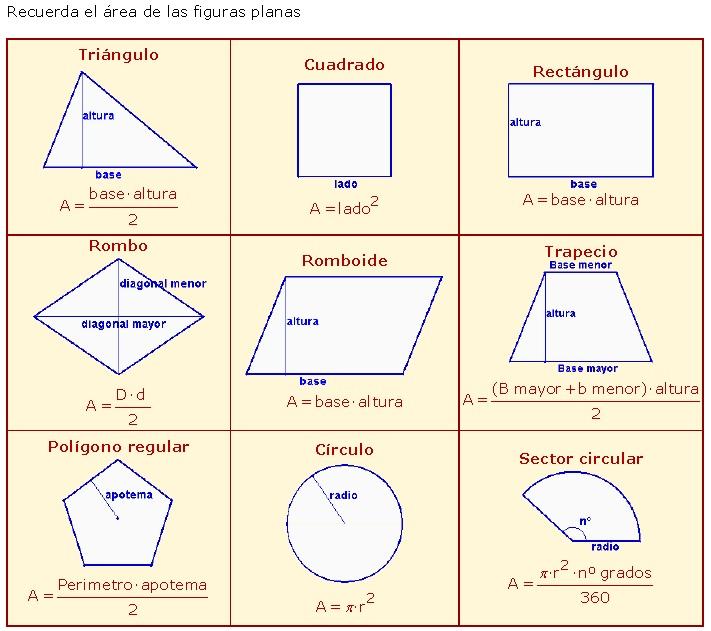 UNIDAD 9: Cuerpos geométricos   Matesafa