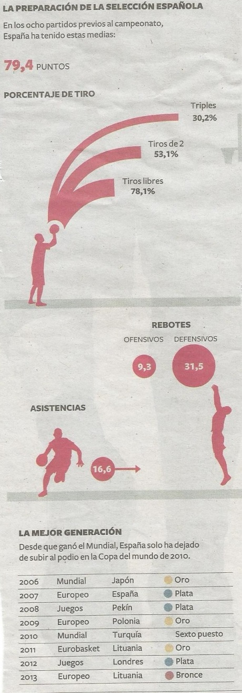 Porcentajes baloncesto