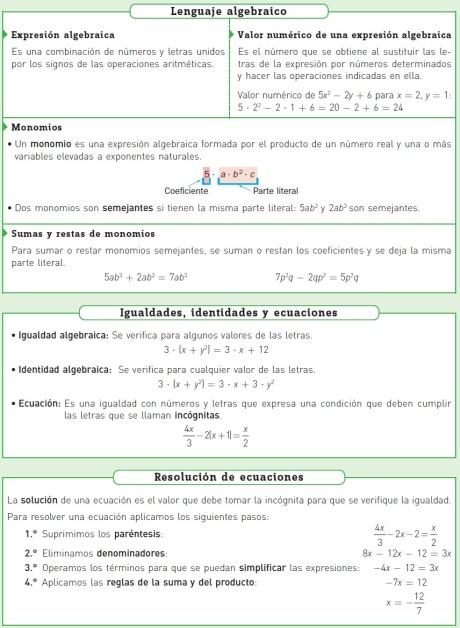 IDEAS ALGEBRA Y ECUACIONESo
