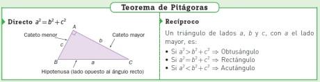 IDEAS PITÁGORAS