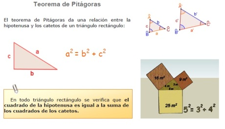 Pitágoras 2